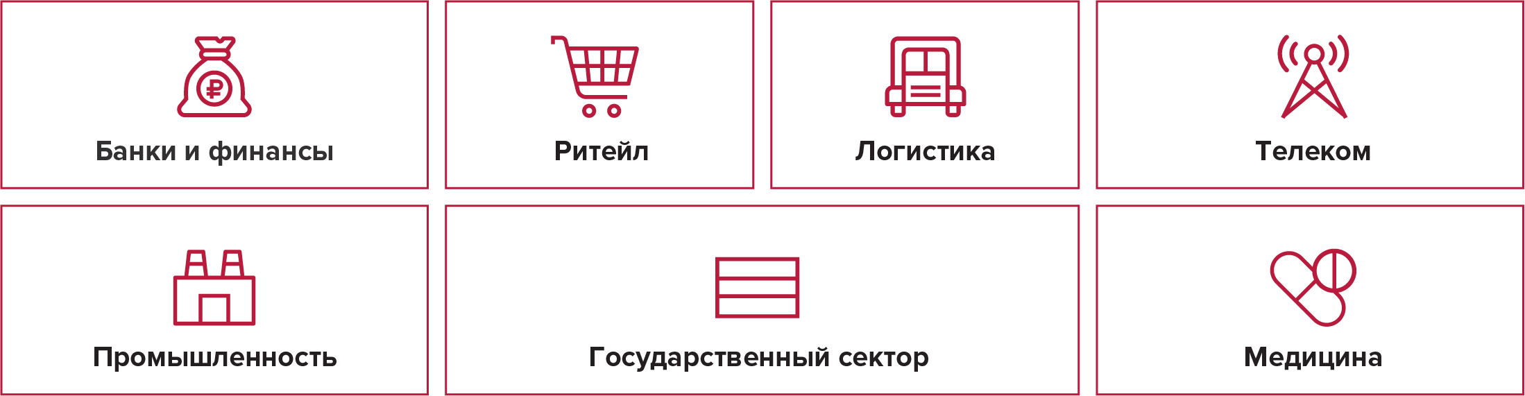 Softline Digital -Web- Отрасли